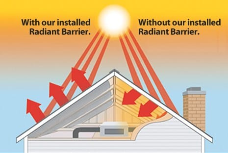 Radiant Barriers Save Energy